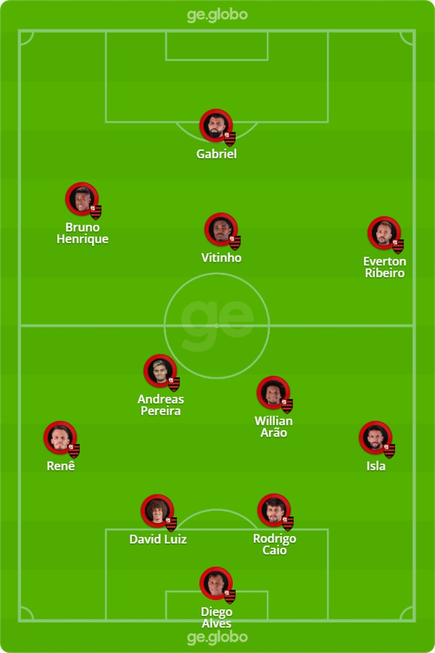 Flamengo x Barcelona