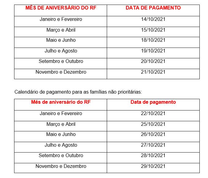 Calendário Auxílio Emergencial Mineiro