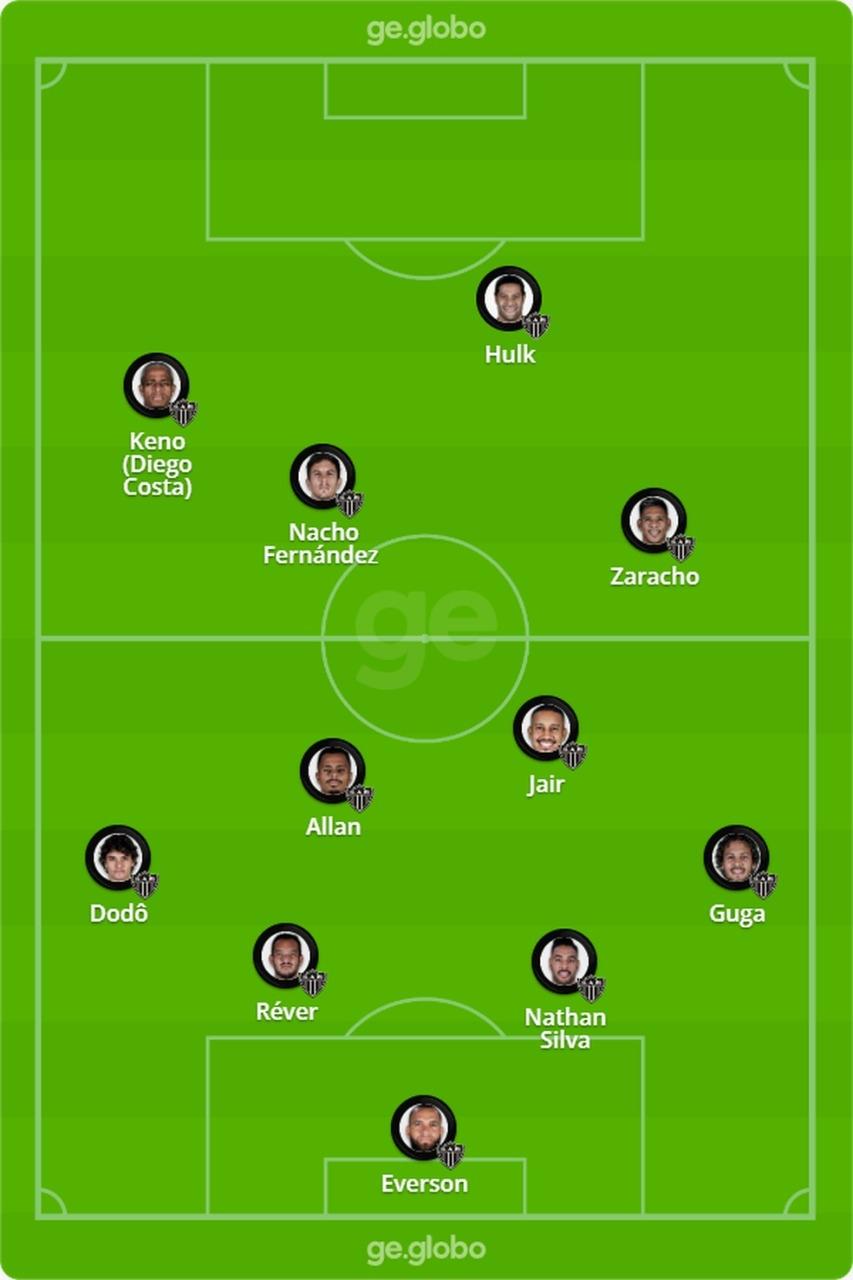 Time titular do Atlético-MG x Santos imagem reprodução Ge.globo.com